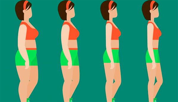 Perder peso x perder medidas